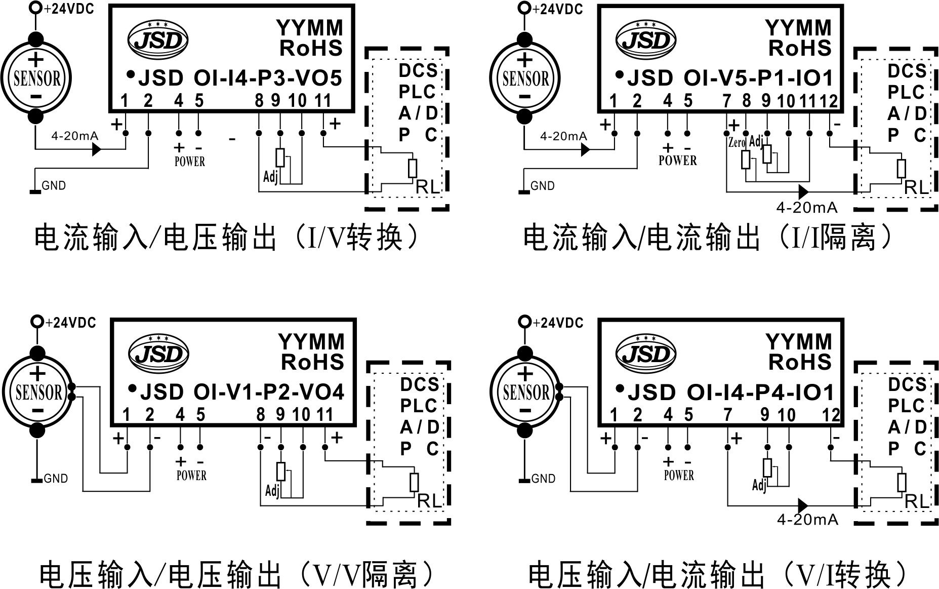 转换成按比例输出的直流信号的混合集成电路,该隔离放大器ic前级是