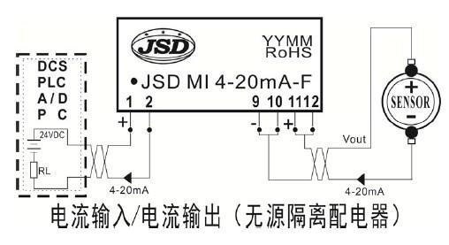 捷晟达科技推出两线制模拟量无源4~20ma隔离放大器配电模块ic